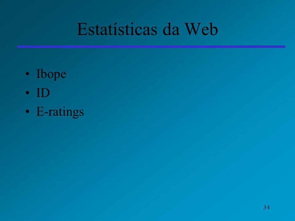 Estatísticas da Web Ibope ID E-ratings