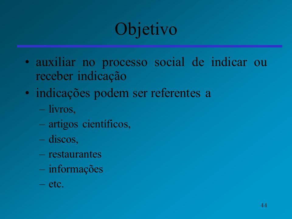 Objetivo auxiliar no processo social de indicar ou receber indicação