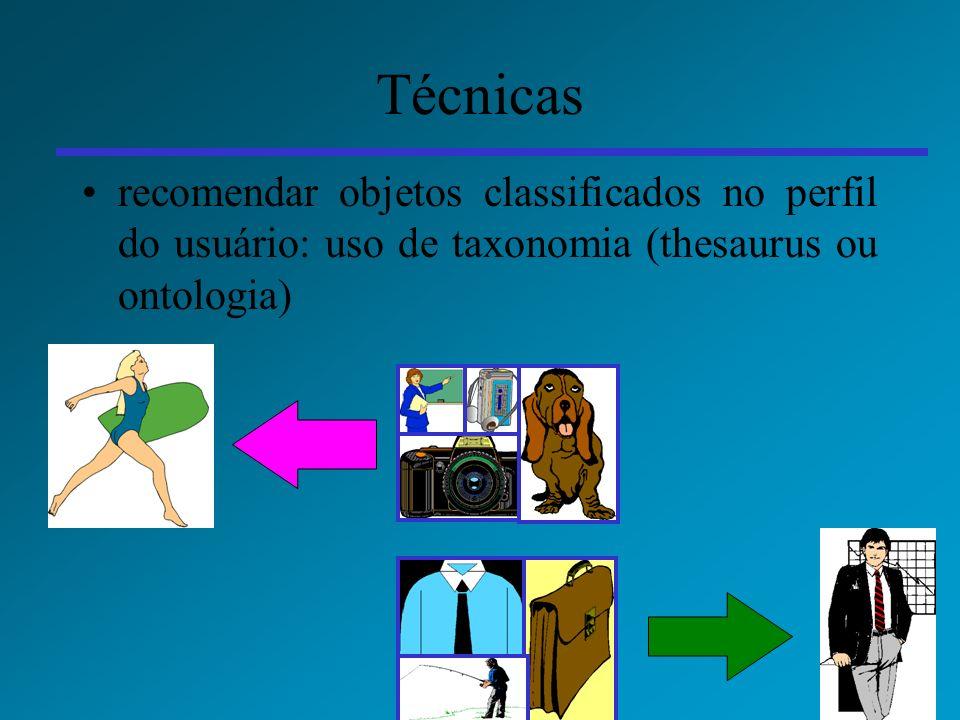 Técnicas recomendar objetos classificados no perfil do usuário: uso de taxonomia (thesaurus ou ontologia)