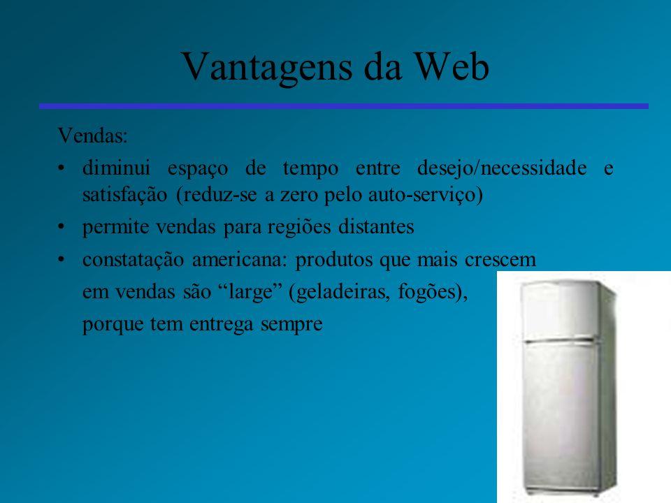 Vantagens da Web Vendas: