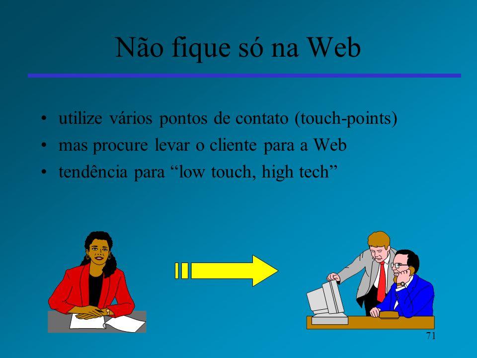 Não fique só na Web utilize vários pontos de contato (touch-points)