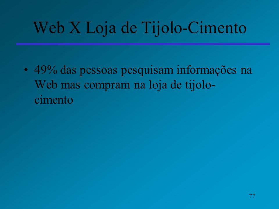 Web X Loja de Tijolo-Cimento