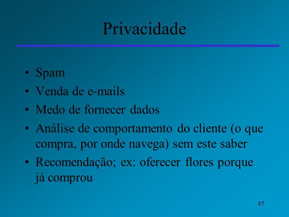 Privacidade Spam Venda de e-mails Medo de fornecer dados
