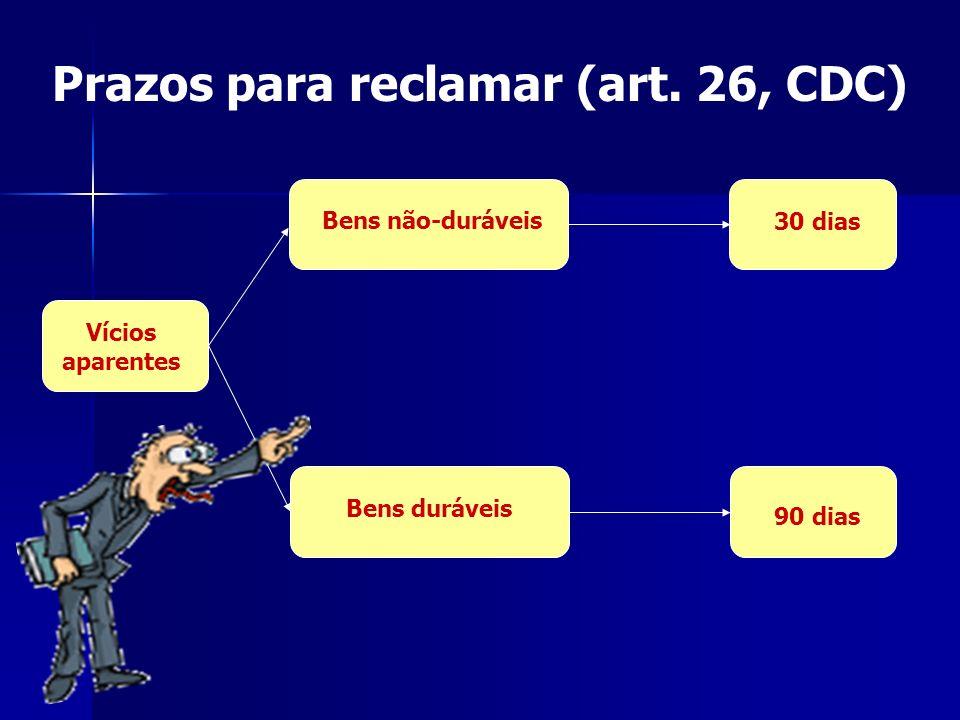 Prazos para reclamar (art. 26, CDC)