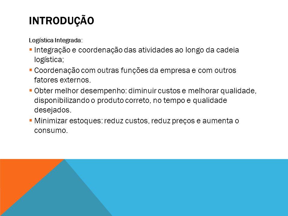 Introdução Logística Integrada: Integração e coordenação das atividades ao longo da cadeia logística;
