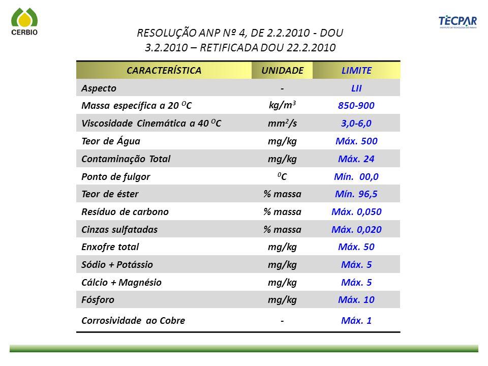 RESOLUÇÃO ANP Nº 4, DE 2. 2. 2010 - DOU 3. 2. 2010 – RETIFICADA DOU 22