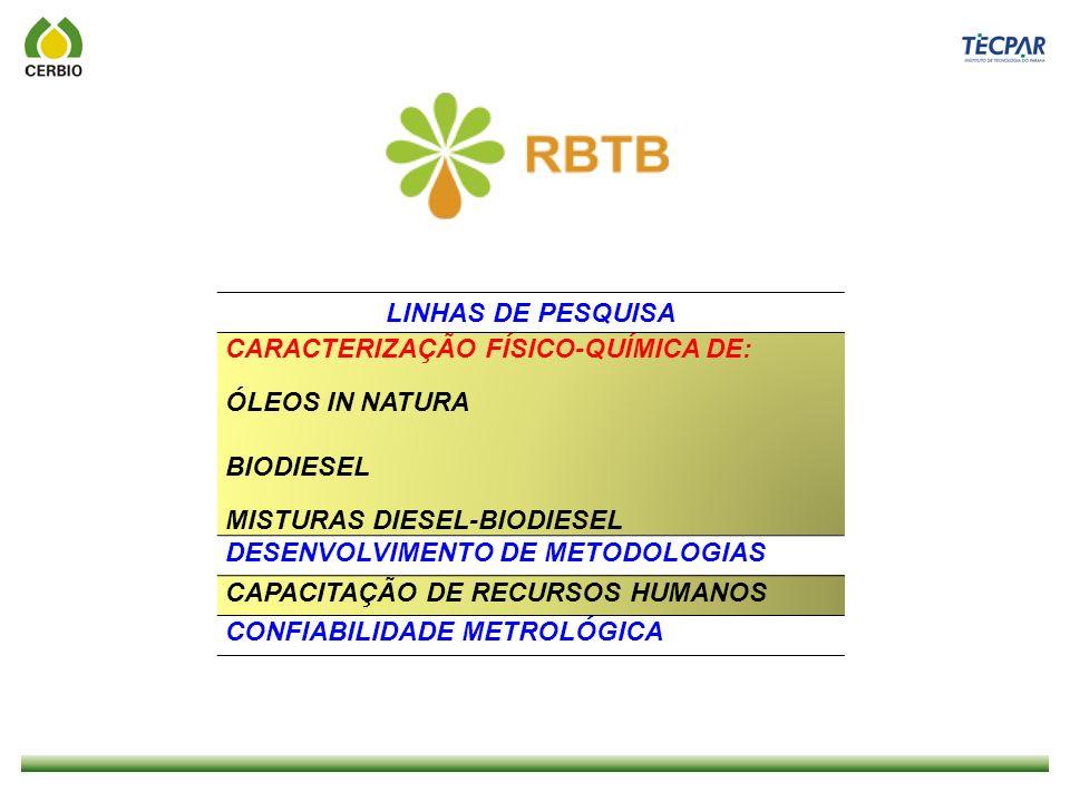 LINHAS DE PESQUISA CARACTERIZAÇÃO FÍSICO-QUÍMICA DE: ÓLEOS IN NATURA. BIODIESEL. MISTURAS DIESEL-BIODIESEL.