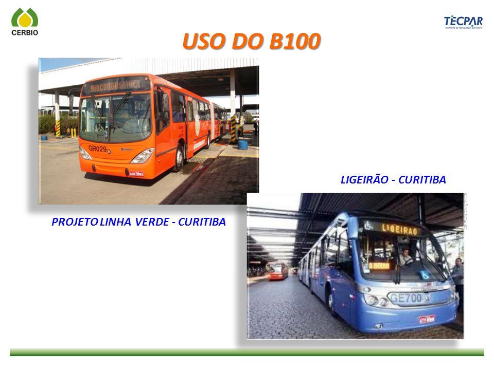 USO DO B100 LIGEIRÃO - CURITIBA PROJETO LINHA VERDE - CURITIBA