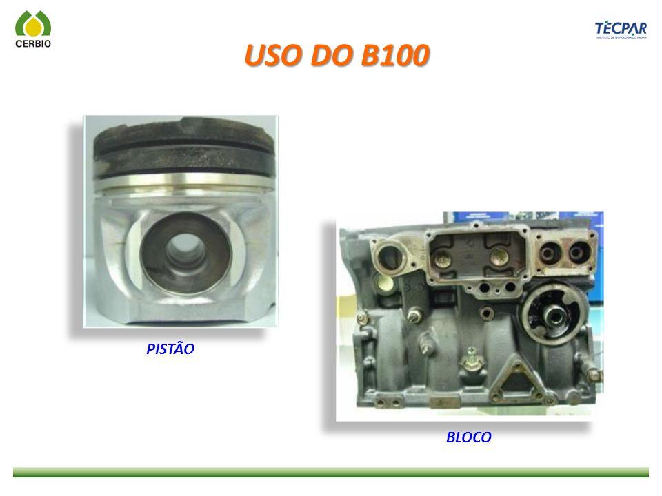 USO DO B100 PISTÃO BLOCO