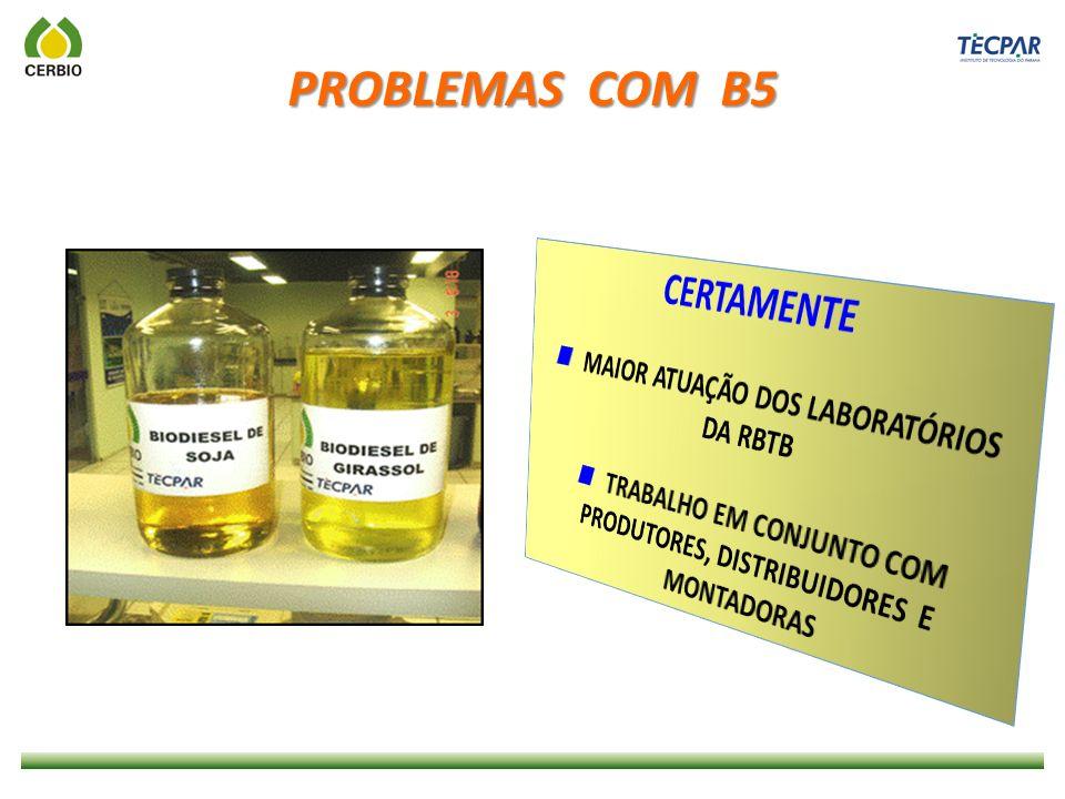 PROBLEMAS COM B5 CERTAMENTE  MAIOR ATUAÇÃO DOS LABORATÓRIOS DA RBTB