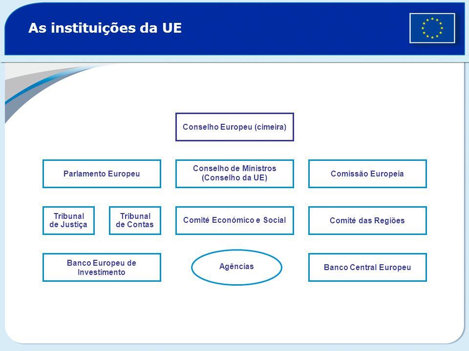 As instituições da UE Conselho Europeu (cimeira) Parlamento Europeu