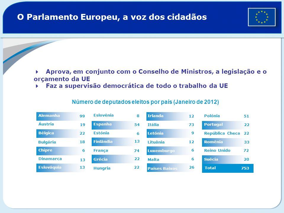 O Parlamento Europeu, a voz dos cidadãos