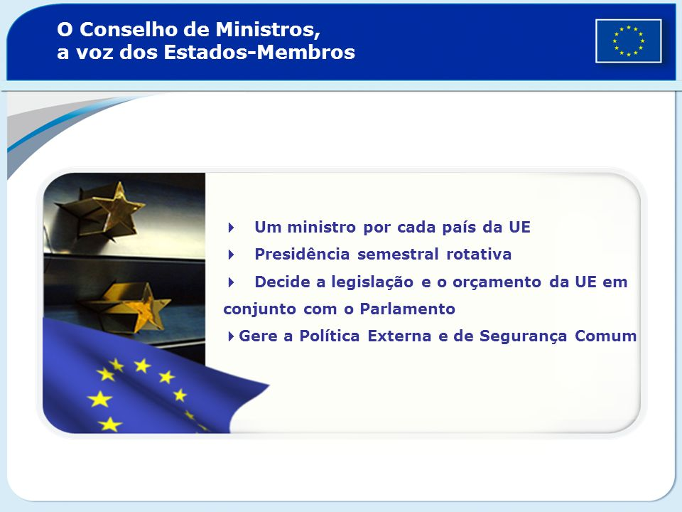 O Conselho de Ministros, a voz dos Estados-Membros