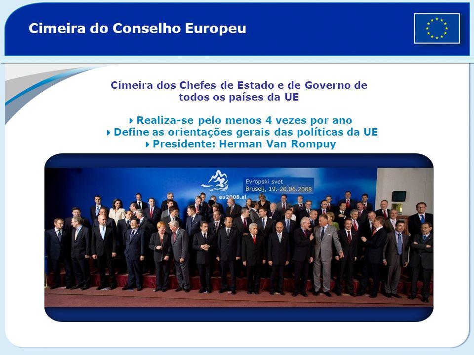 Cimeira do Conselho Europeu