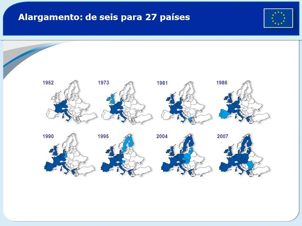 Alargamento: de seis para 27 países