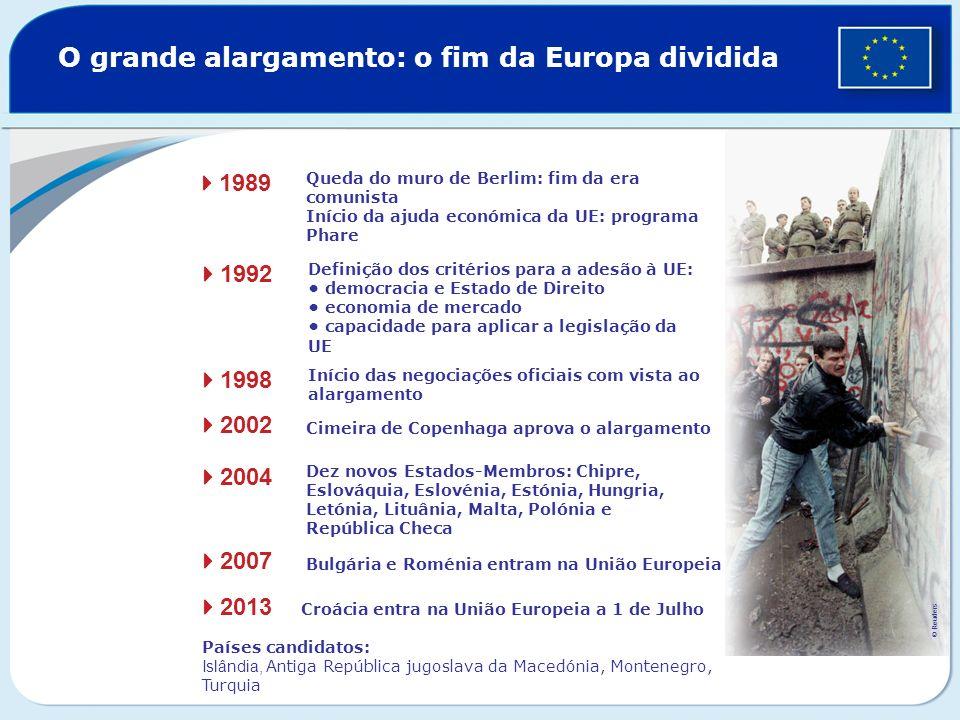 O grande alargamento: o fim da Europa dividida