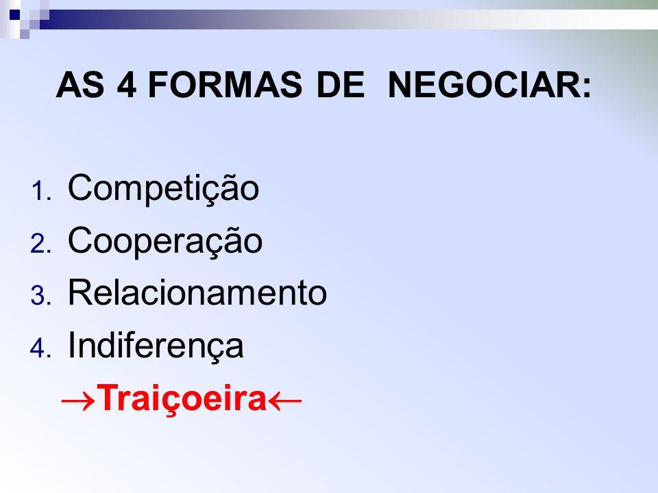 AS 4 FORMAS DE NEGOCIAR: Competição Cooperação Relacionamento Indiferença Traiçoeira