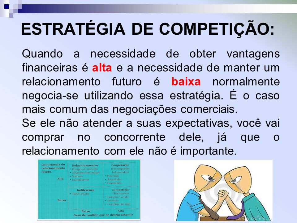 ESTRATÉGIA DE COMPETIÇÃO: