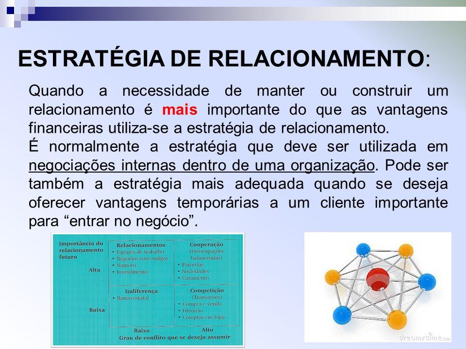 ESTRATÉGIA DE RELACIONAMENTO: