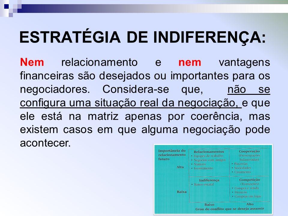 ESTRATÉGIA DE INDIFERENÇA: