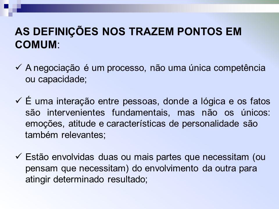 AS DEFINIÇÕES NOS TRAZEM PONTOS EM COMUM: