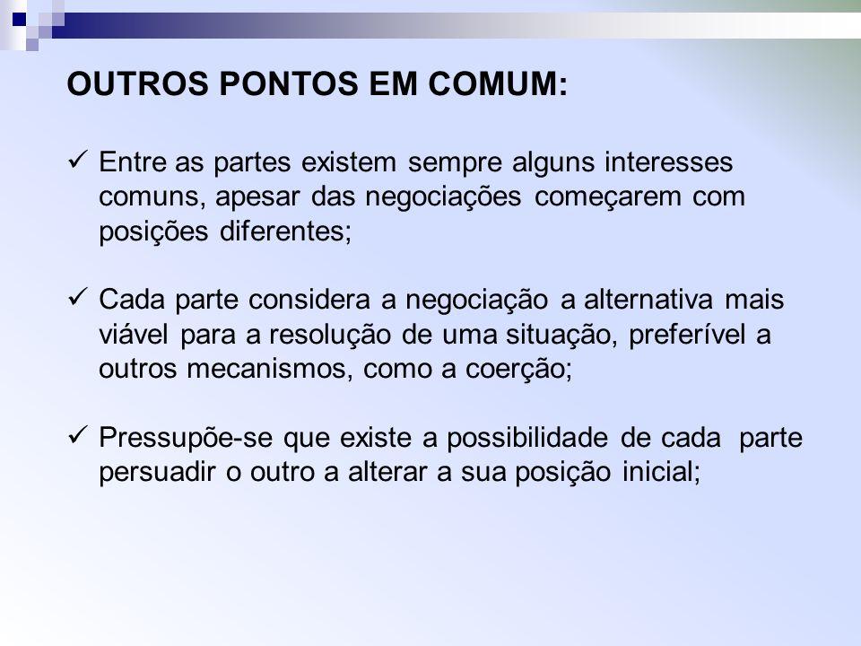 OUTROS PONTOS EM COMUM: