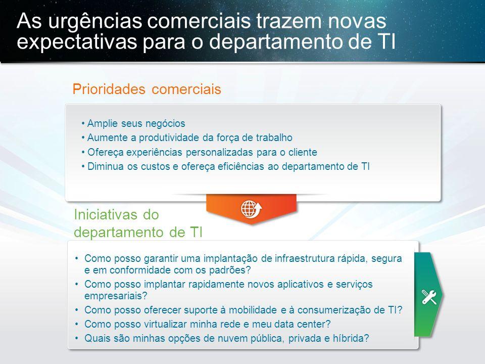 As urgências comerciais trazem novas expectativas para o departamento de TI