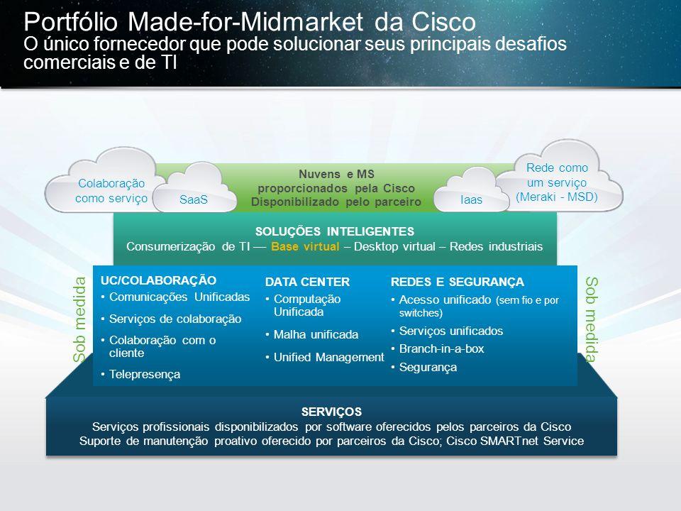 Portfólio Made-for-Midmarket da Cisco O único fornecedor que pode solucionar seus principais desafios comerciais e de TI