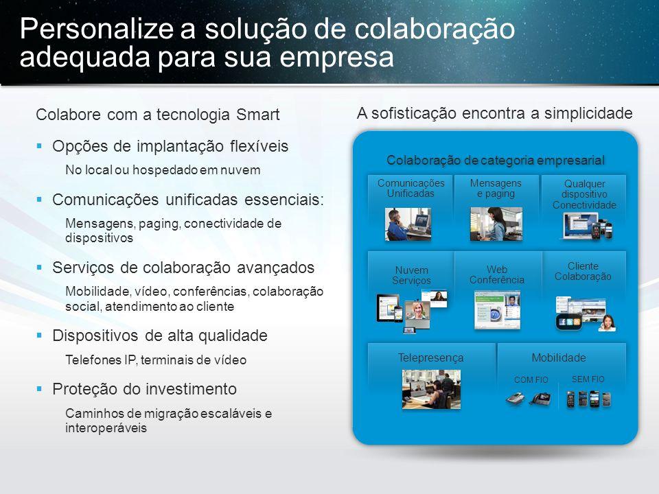 Personalize a solução de colaboração adequada para sua empresa