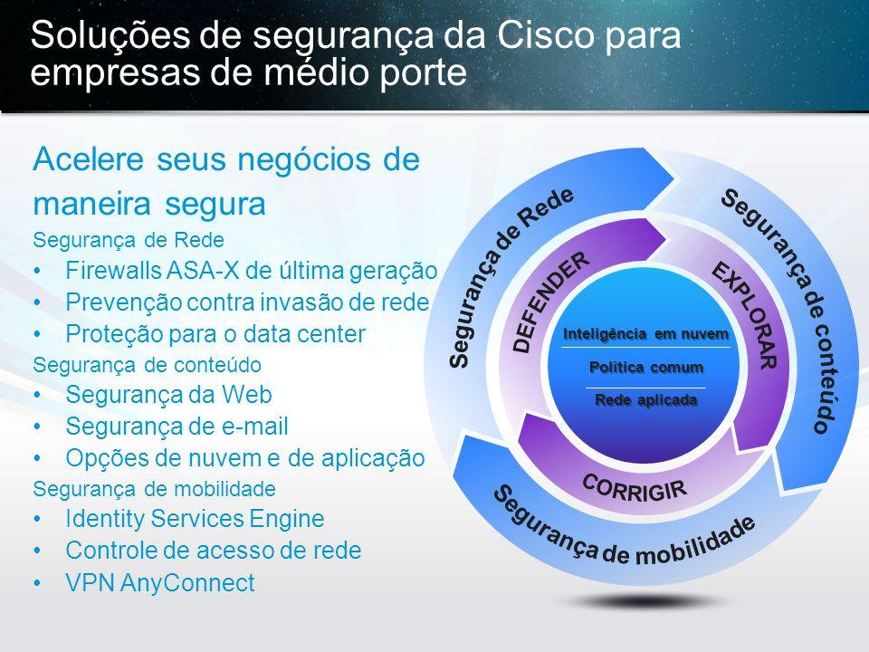 Soluções de segurança da Cisco para empresas de médio porte