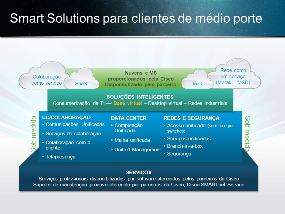 Smart Solutions para clientes de médio porte