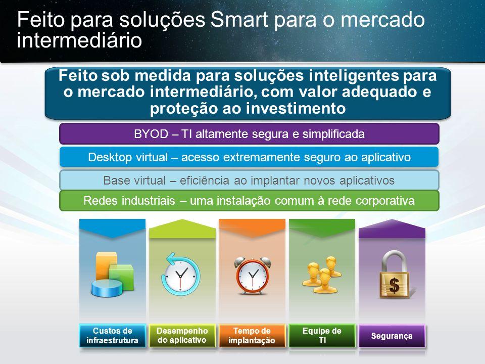 Feito para soluções Smart para o mercado intermediário