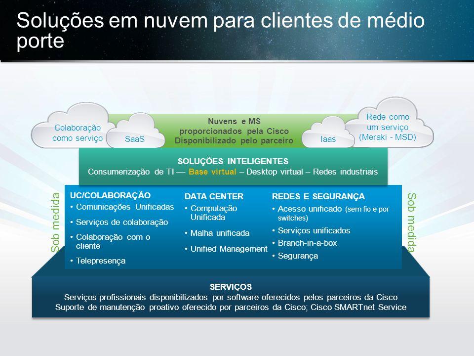Soluções em nuvem para clientes de médio porte