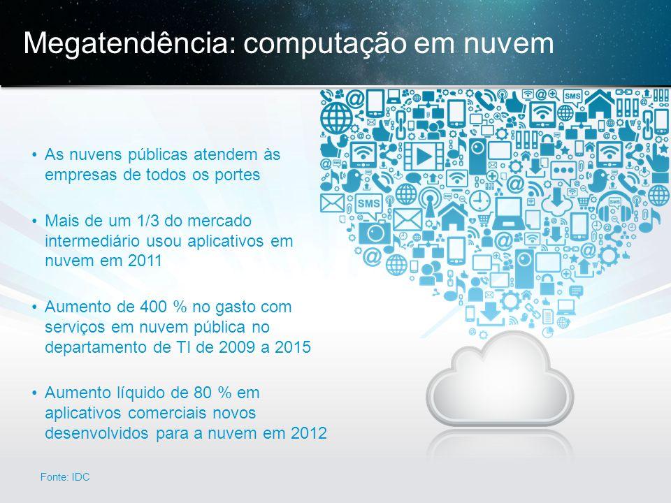 Megatendência: computação em nuvem