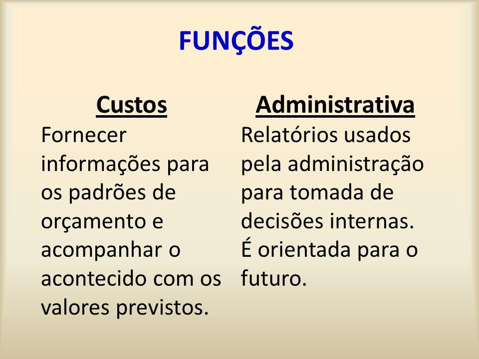 FUNÇÕES Custos Administrativa