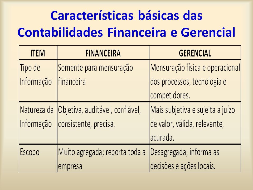 Características básicas das Contabilidades Financeira e Gerencial