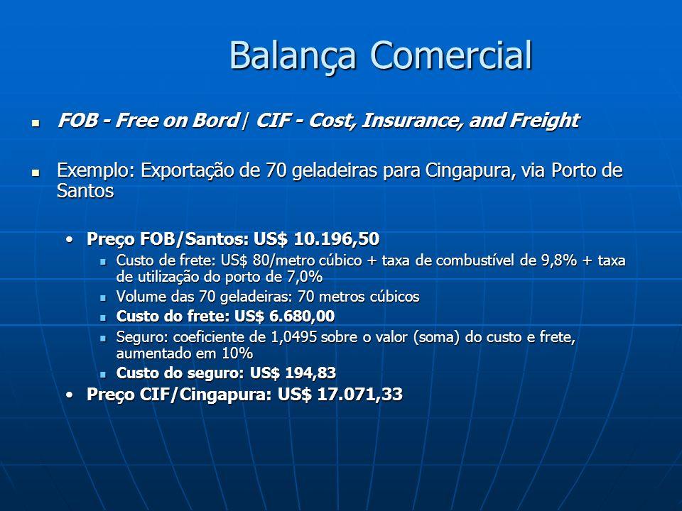 Balança Comercial FOB - Free on Bord / CIF - Cost, Insurance, and Freight. Exemplo: Exportação de 70 geladeiras para Cingapura, via Porto de Santos.