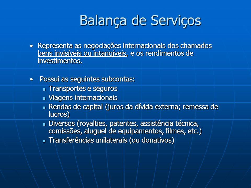 Balança de Serviços Representa as negociações internacionais dos chamados bens invisíveis ou intangíveis, e os rendimentos de investimentos.