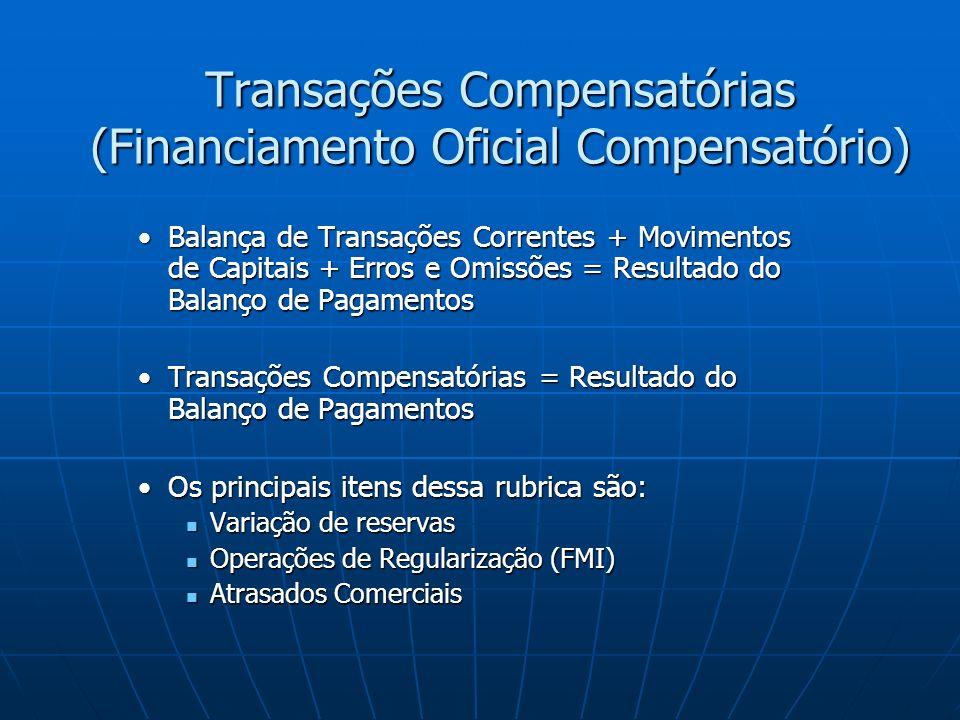 Transações Compensatórias (Financiamento Oficial Compensatório)