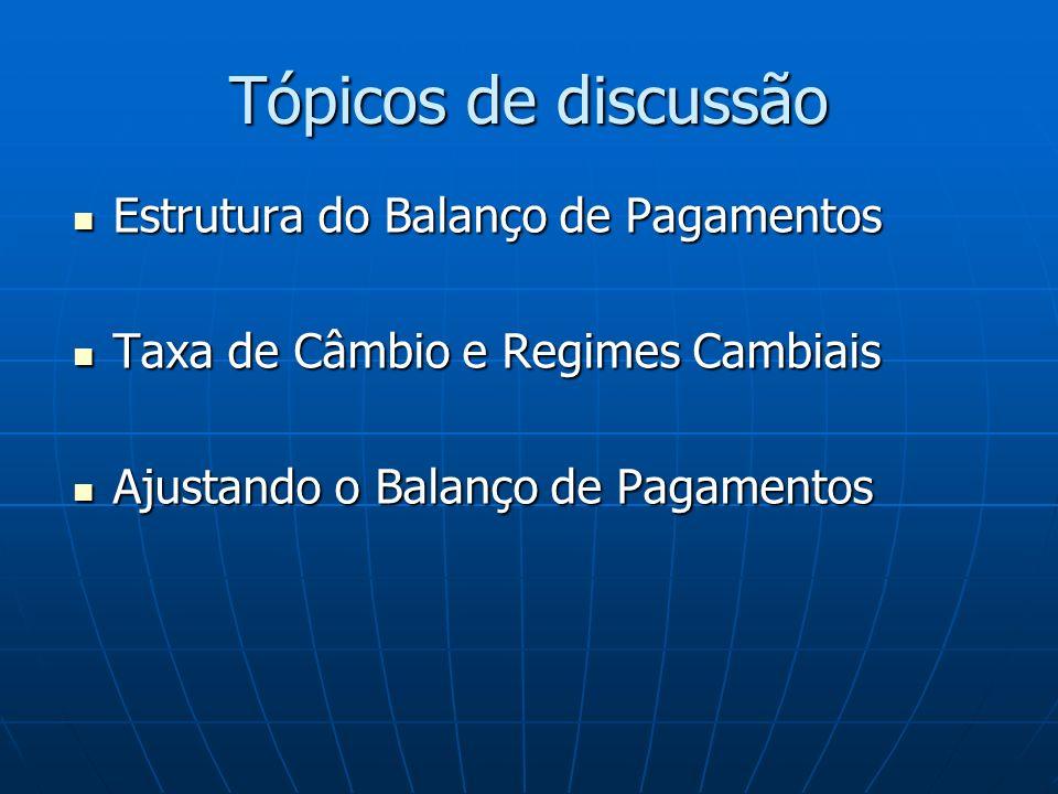 Tópicos de discussão Estrutura do Balanço de Pagamentos