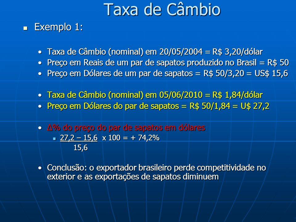Taxa de Câmbio Exemplo 1: