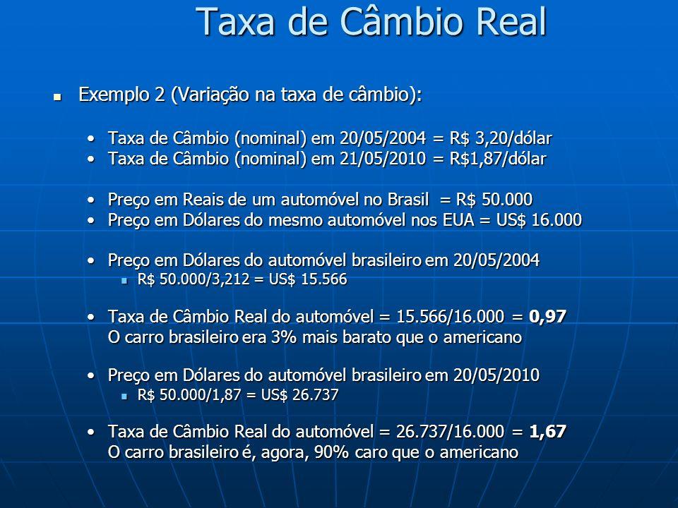 Taxa de Câmbio Real Exemplo 2 (Variação na taxa de câmbio):