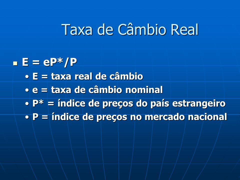 Taxa de Câmbio Real E = eP*/P E = taxa real de câmbio
