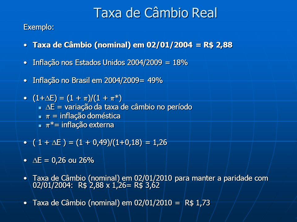 Taxa de Câmbio Real Exemplo: