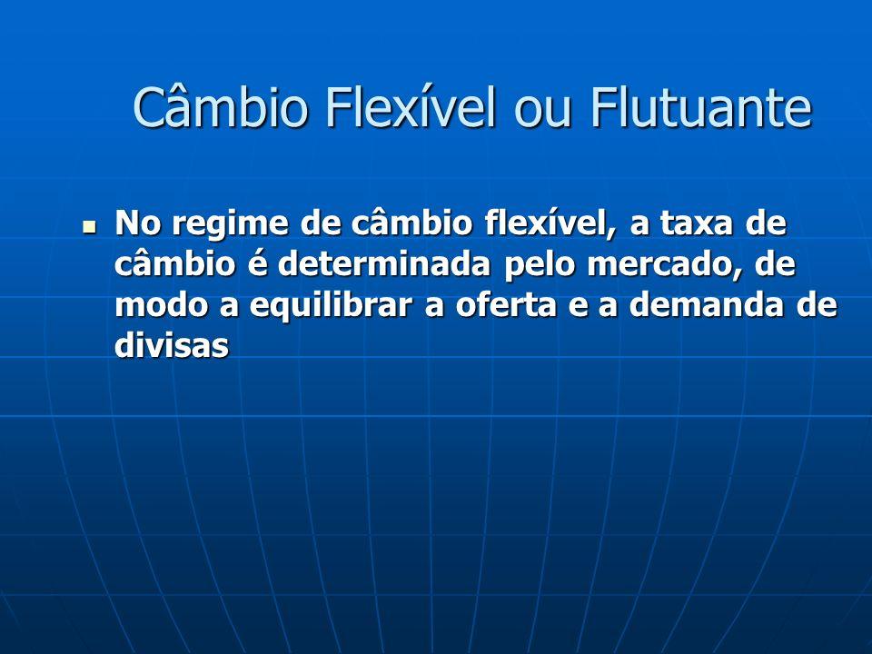 Câmbio Flexível ou Flutuante