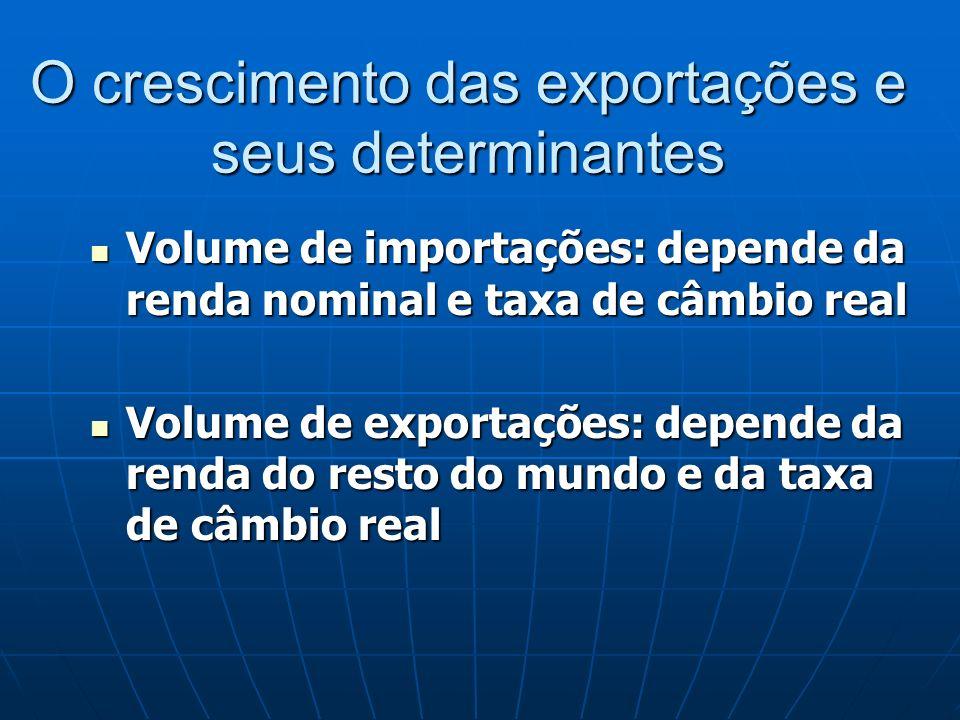 O crescimento das exportações e seus determinantes