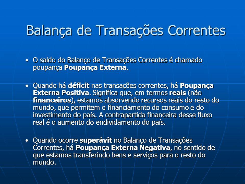 Balança de Transações Correntes