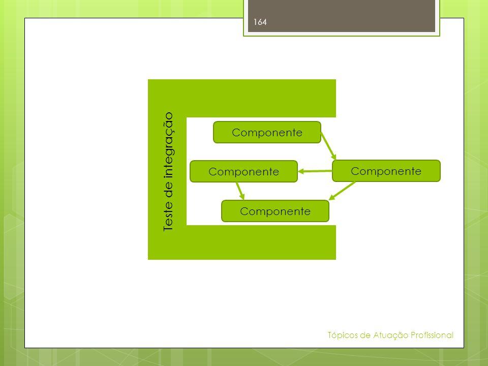 Teste de integração Componente Componente Componente Componente