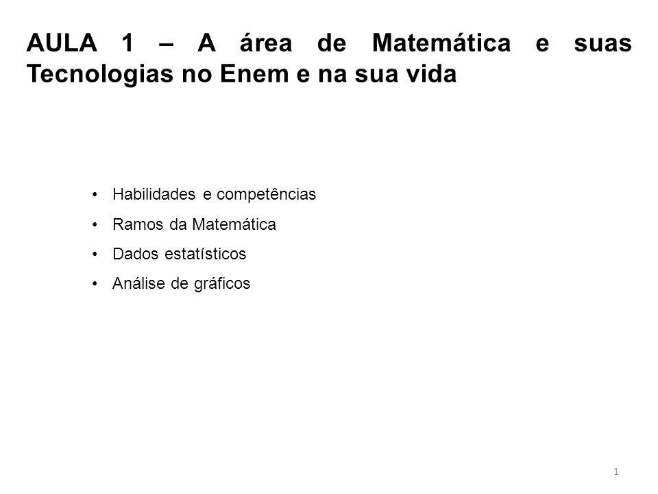 AULA 1 – A área de Matemática e suas Tecnologias no Enem e na sua vida