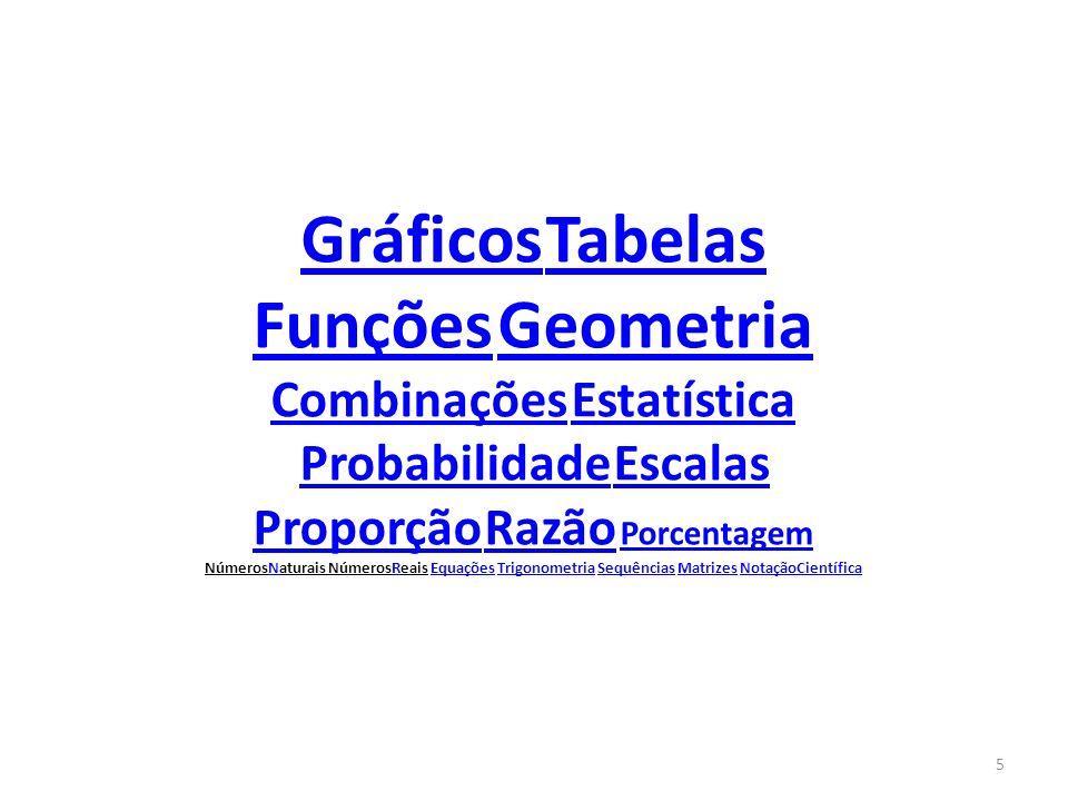 Gráficos Tabelas Funções Geometria